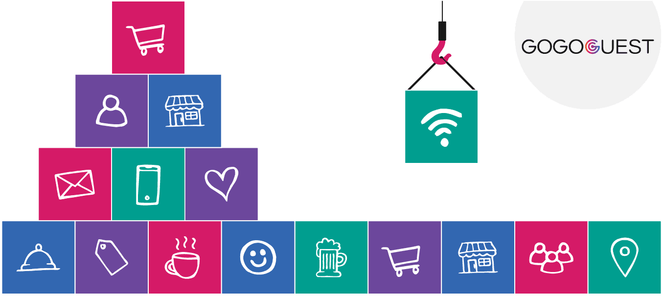 Gather all your data in one place. Gain access to seamless data pipelines to grow your brand and business in-store and online