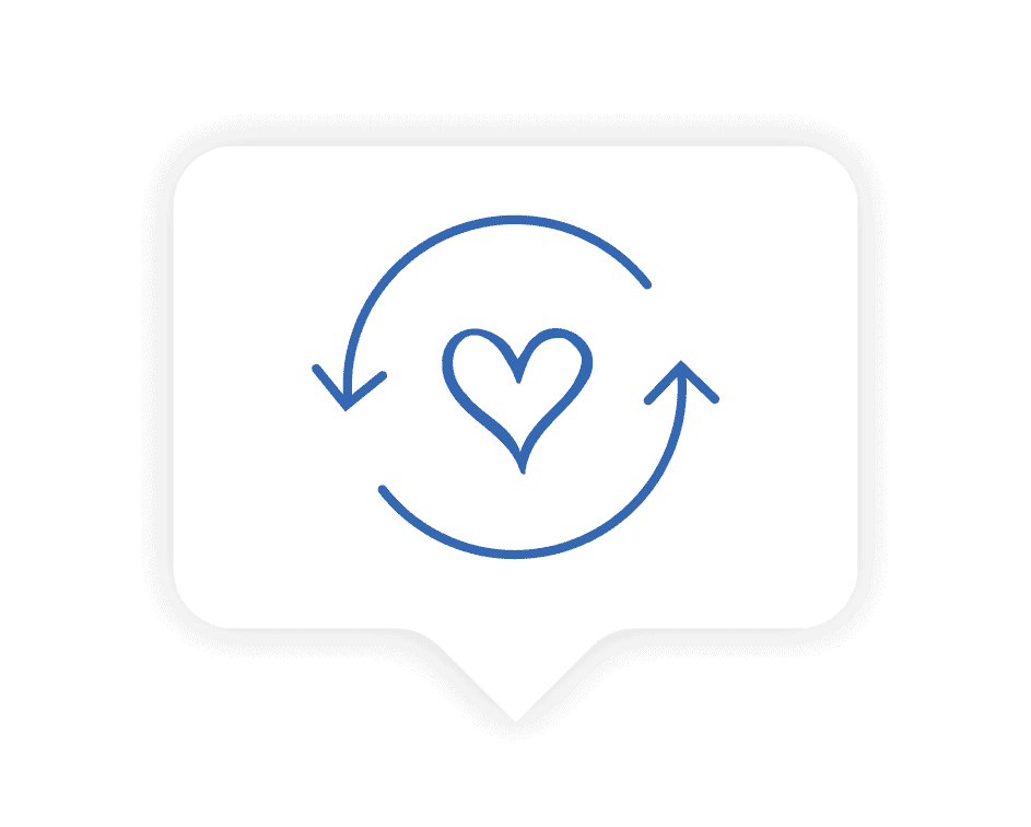 dynamic optimization customer loyalty programs that add value